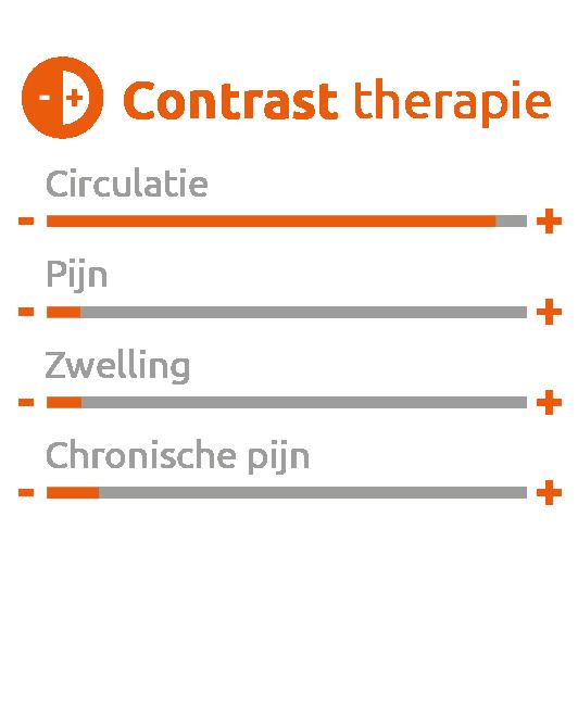 3_therapieen_01_NL_contrast